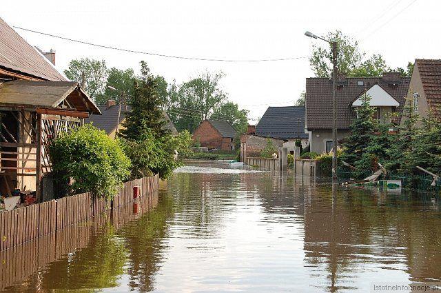 Powódż 2010 z-index: 0