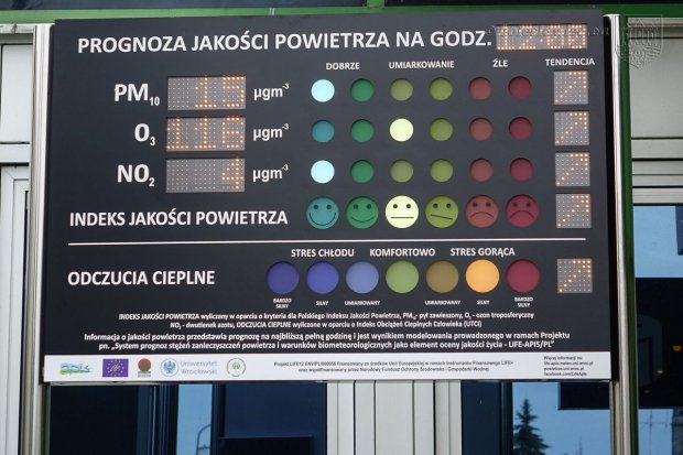 Sprawdź, jaka jest jakość powietrza w Bolesławcu
