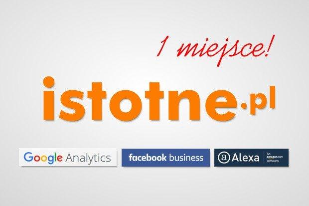 Portal istotne.pl ma największą oglądalność i najaktywniejszych czytelników na facebooku