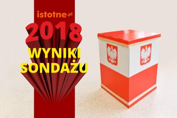Zaskoczenie w wyborach prezydenckich! Mamy wyniki z Bolesławca!