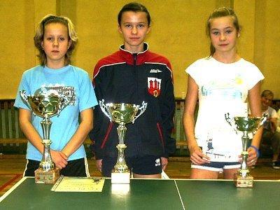 Nagrodzone uczennice gimnazjów