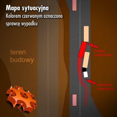 Mapa sytuacyjna z wypadku