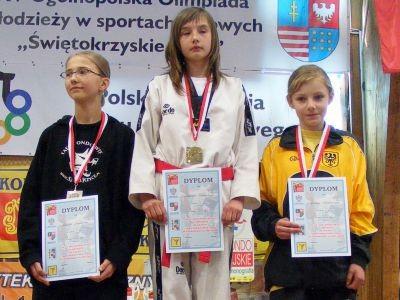 Pierwsza z prawej: Paulina Stojanowska