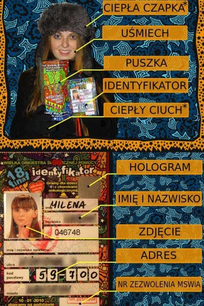 Wzór identyfikatora