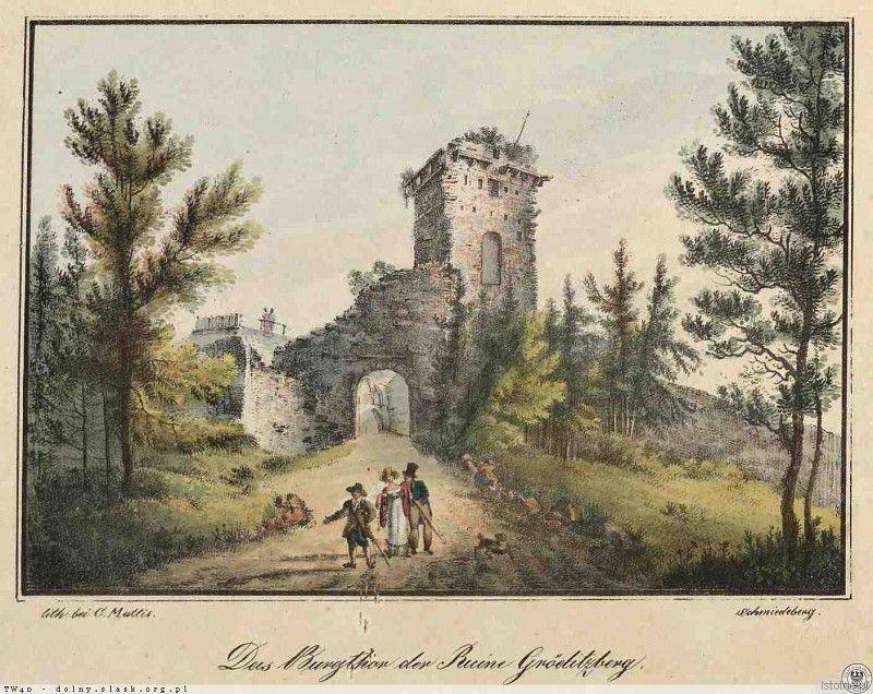 Brama Zamku Grodziec w I poł. XIX w. na litografii autorstwa Mattisa
