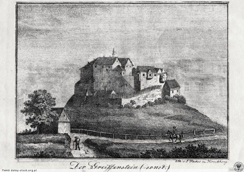 Zamek na pocztówce sprzed 1832 roku