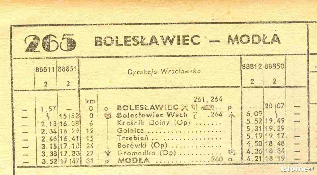 Rozkład kolejowy na trasie Bolesławiec – Modła w latach 50.