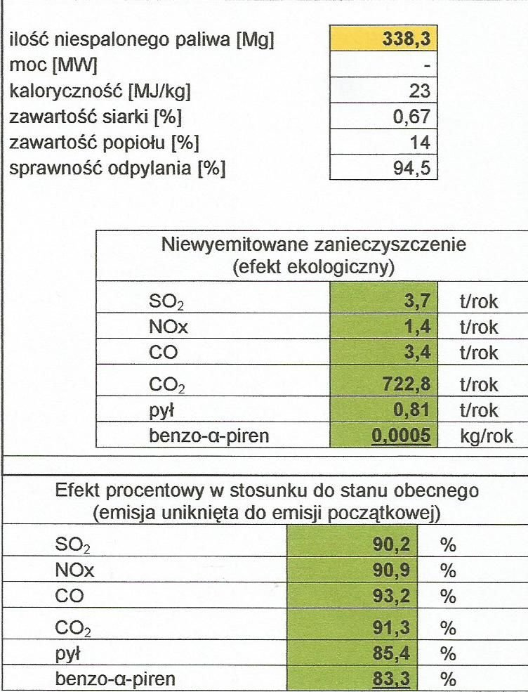 ZEC tabele porównawcze