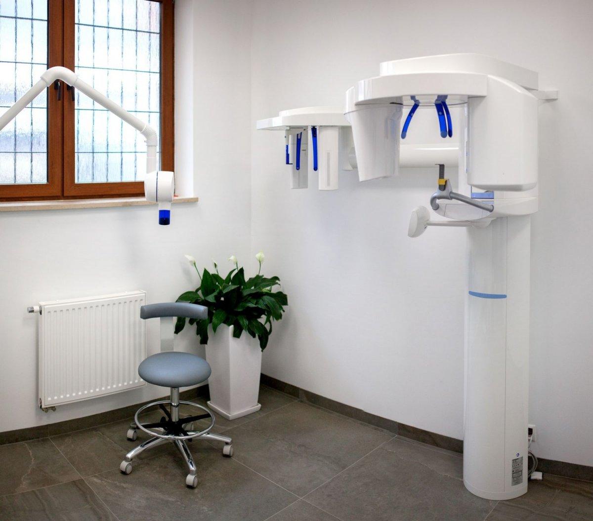 Gajewska Clinic