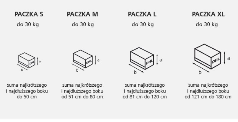 Grafika DHL