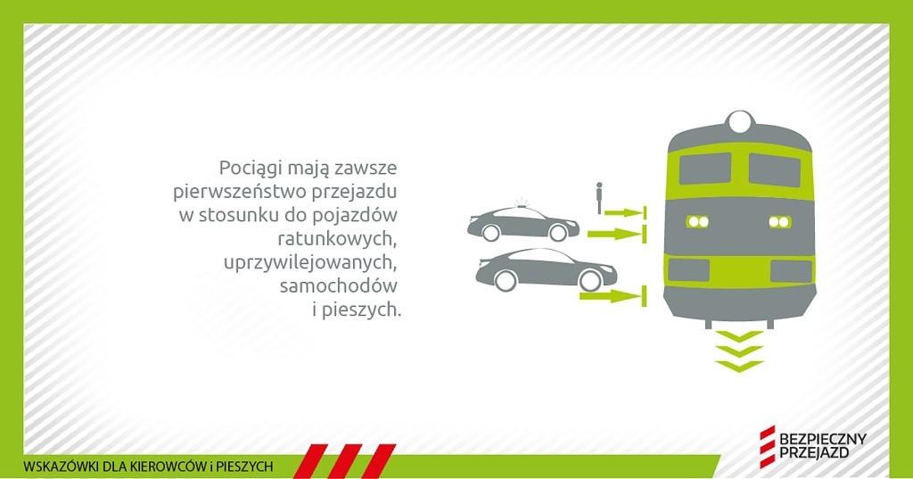 Przejazdy kolejowo-drogowe nie do slalomów!