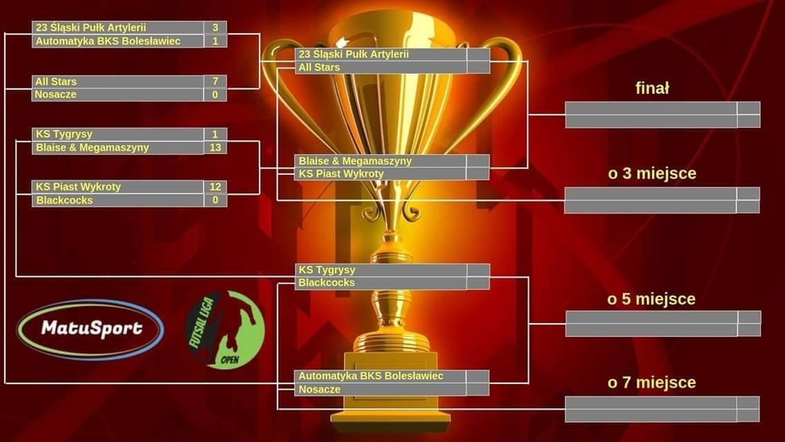 Kto wygra Futsal Ligę? W sobotę półfinały