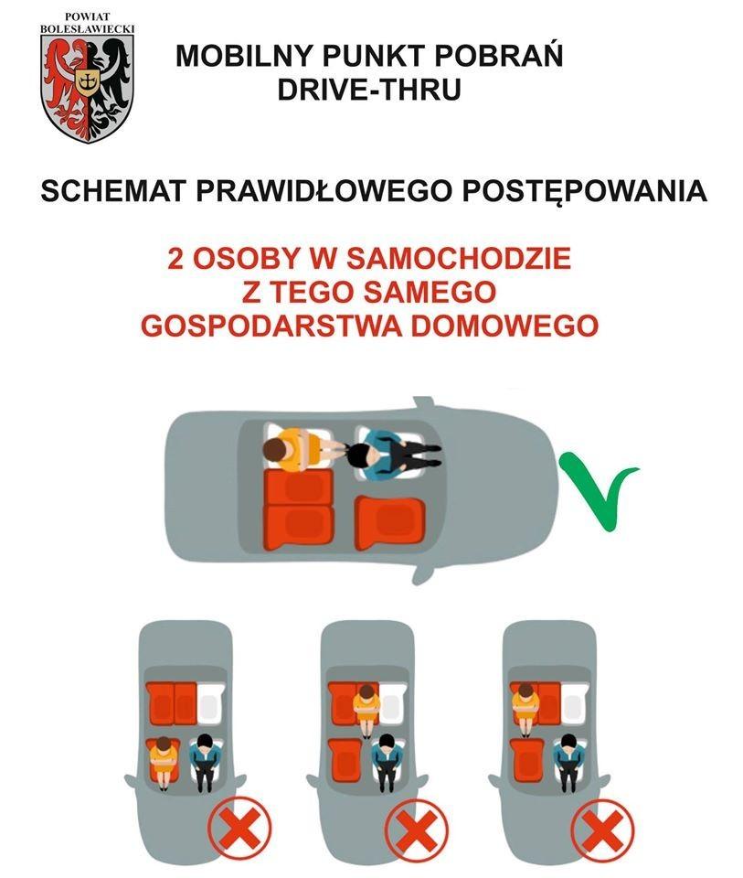 Badanie na koronawirusa dla zmotoryzowanych w szpitalu powiatowym w Bolesławcu