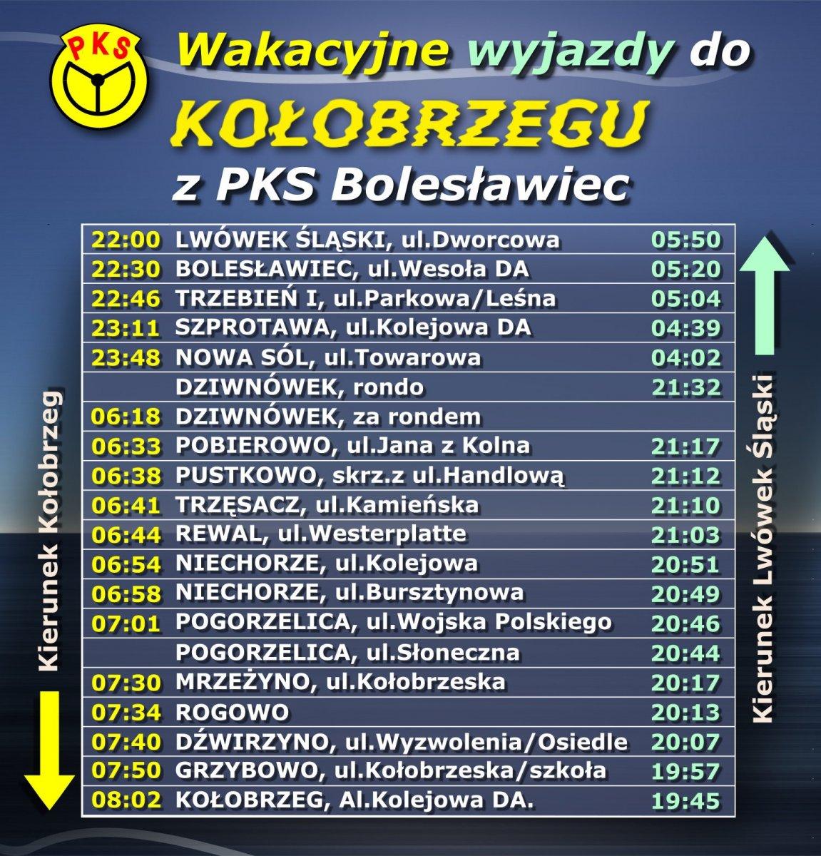 Rozkład jazdy Kolobrzeg PKS Bolesławiec