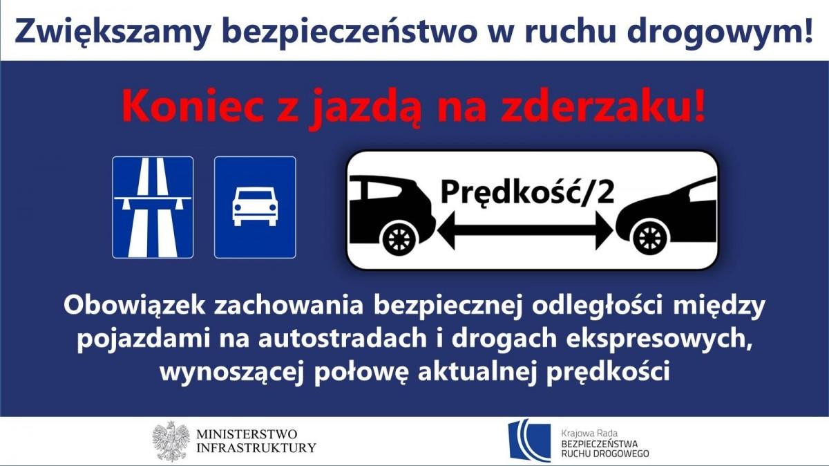 Grafika Ministerstwa Infrastruktury