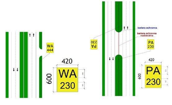 Oznakowanie przejazdów i wjazdów awaryjnych
