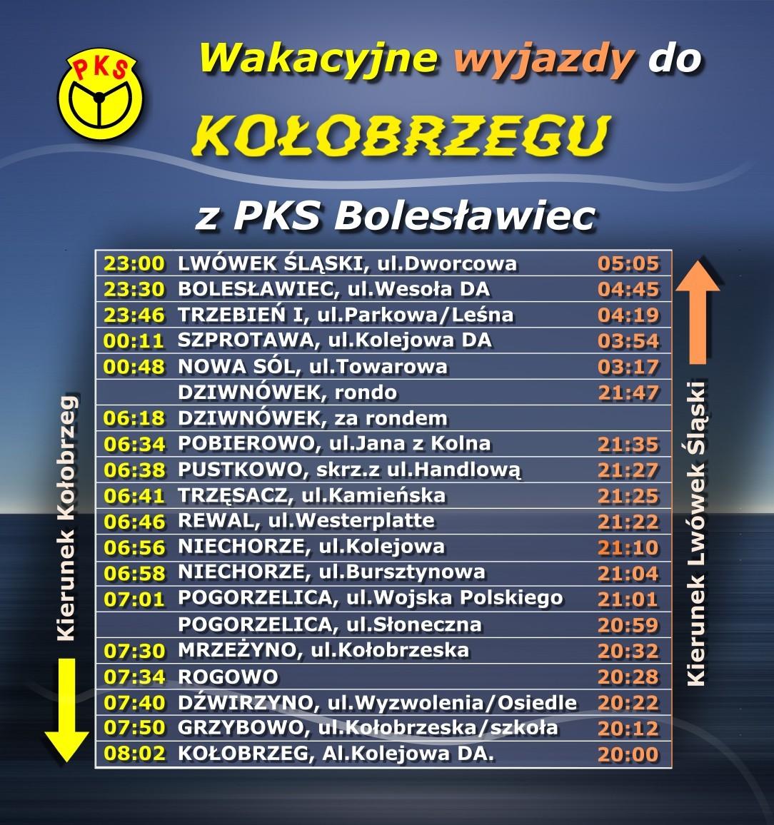 Rozkłąd jazdy Kołobrzeg 2021
